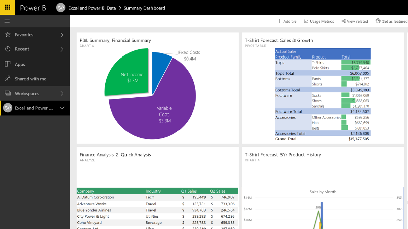 Data Visualization with Excel and Power BI | Microsoft Power BI
