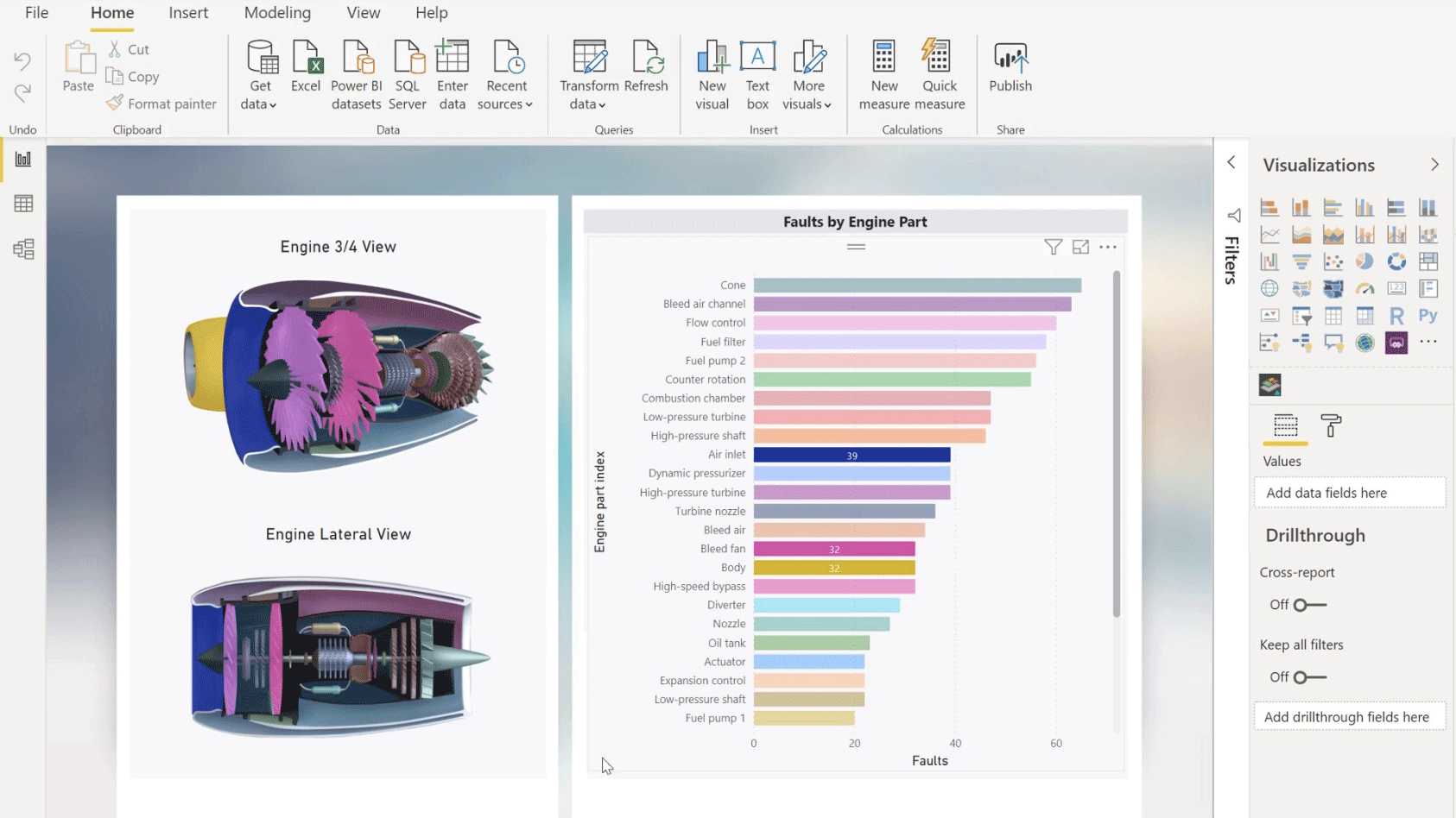 Video Power B I Desktop to Create interactive reports customized for your business