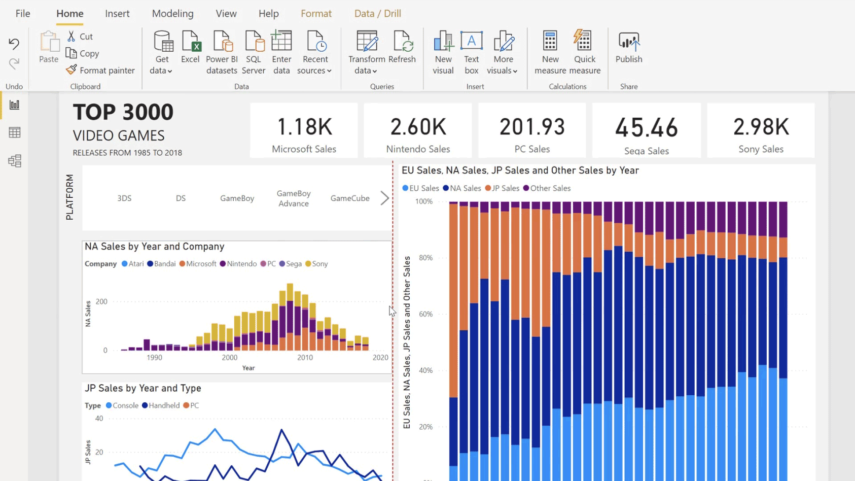 Video Power B I Desktop to Provide advanced analytics with the familiarity of Office