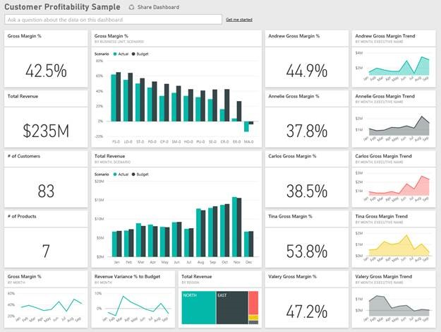 Power Bi Weekly Service Update  Blog Microsoft Power Bi