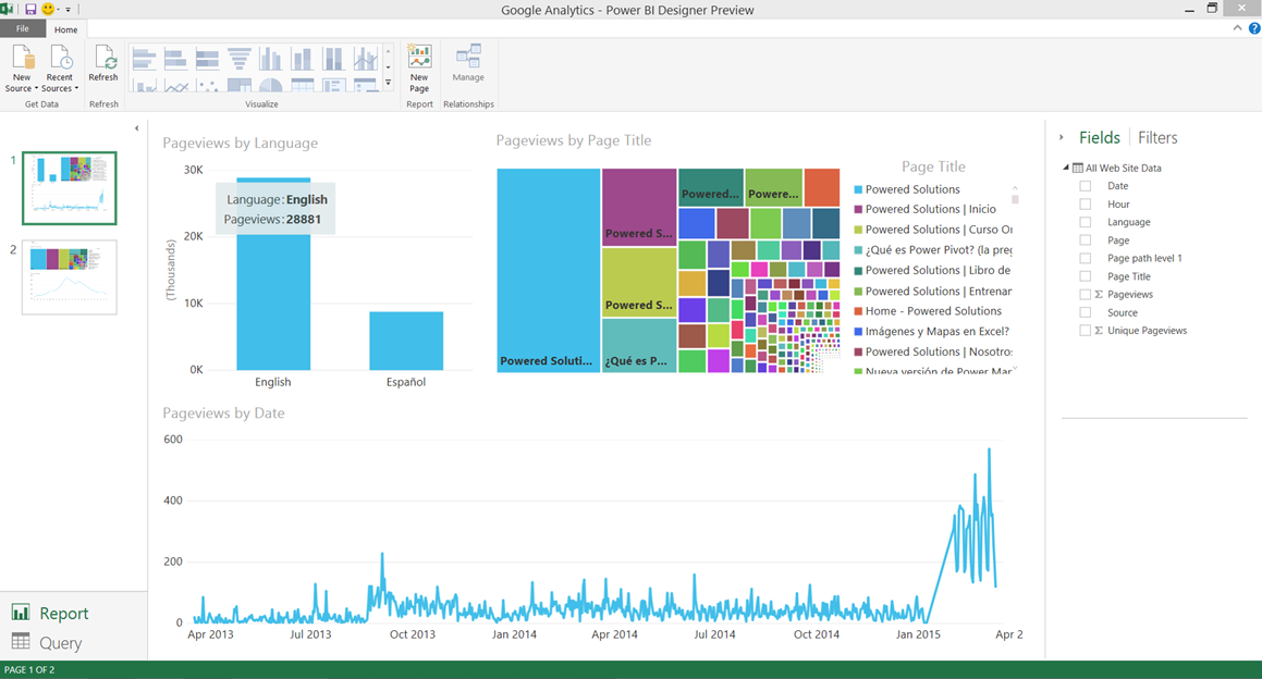 Power BI + Google Analytics = Power Analytics | Microsoft Power BI ...