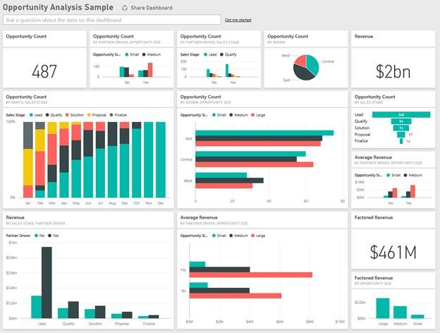 Power Bi Weekly Service Update | Microsoft Power Bi Blog
