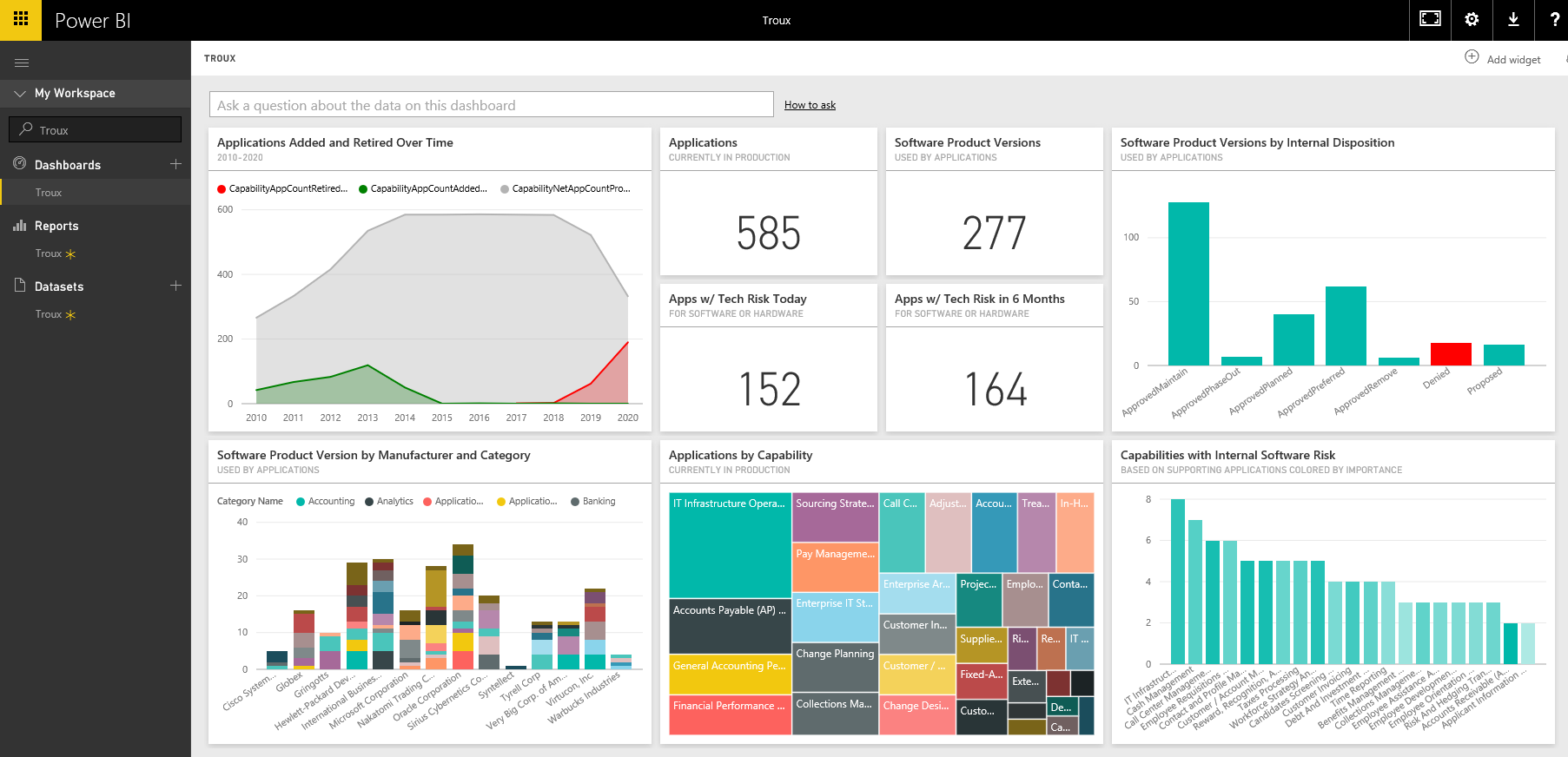 Explore Your Troux Data In Power Bi Microsoft Power Bi