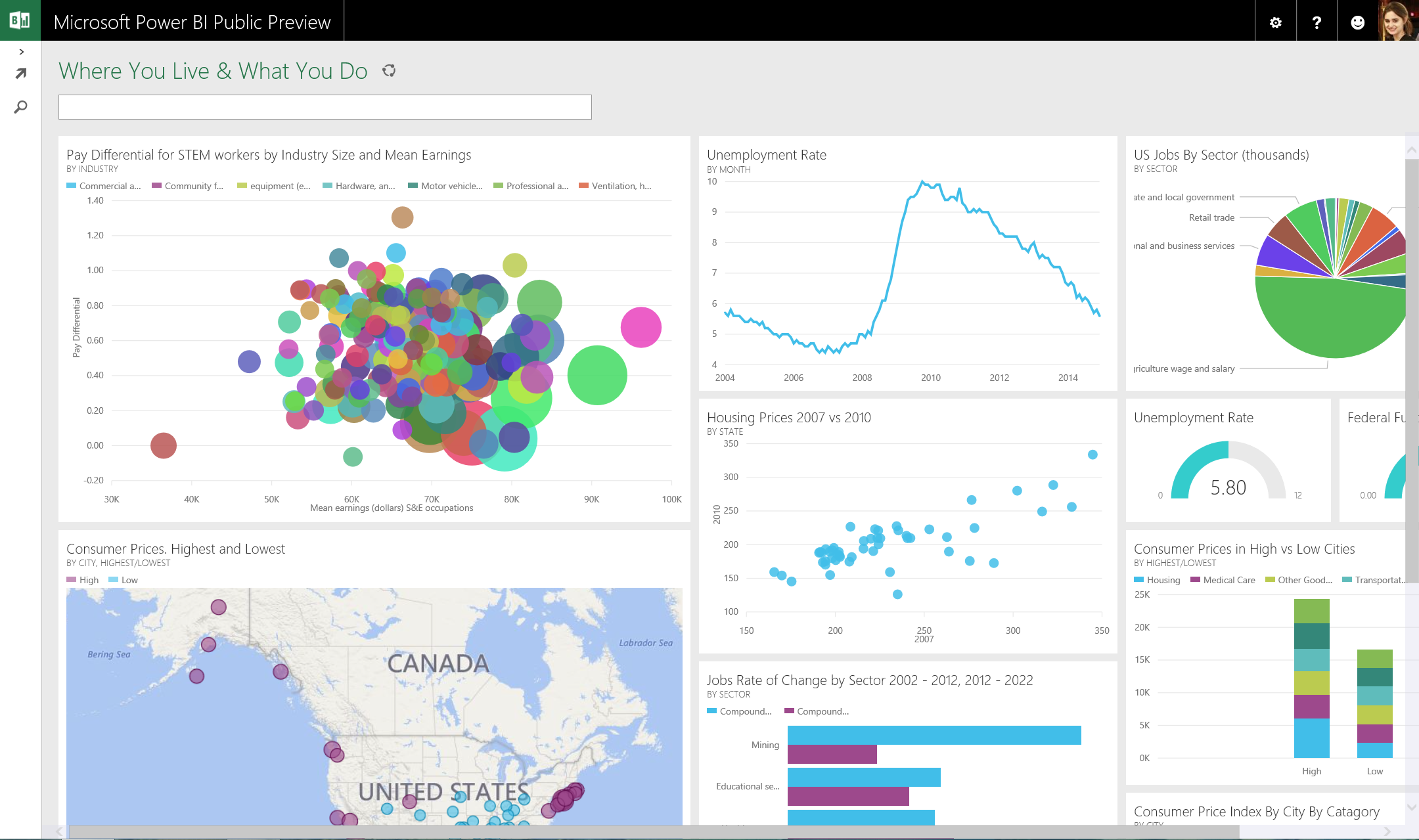 Microsoft Power BI visualization