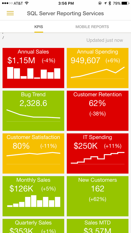 SQL 16 SSRS on Power BI app for iOS | Blog de Microsoft Power BI ...