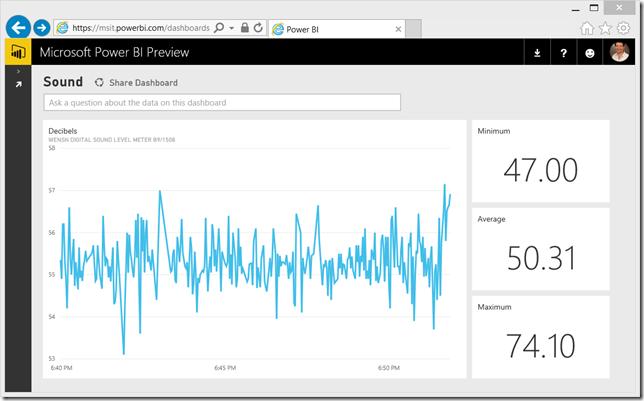 Monitor your IoT sensors using Power BI | Blog de Microsoft