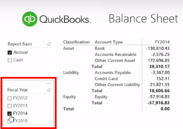 power bi and quickbooks online finances made simple blog di