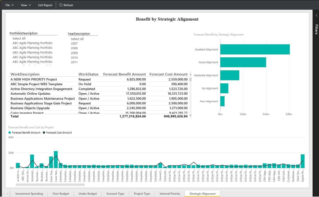 analyze your planview enterprise data in power bi microsoft