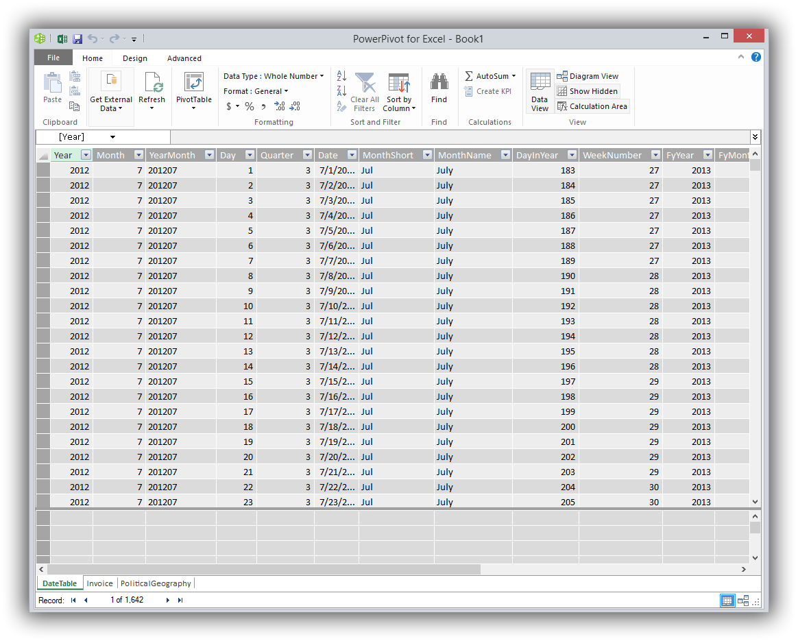 Getting Started with Power Pivot –