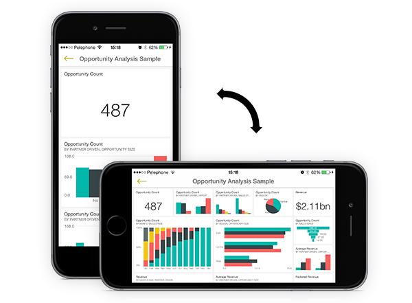 Enjoy the landscape with the Power BI iPhone app | Blog ...