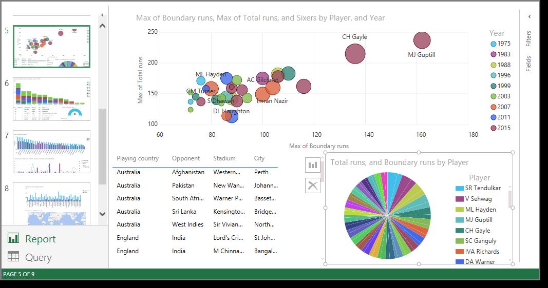 Cricket and the Power BI Designer | Microsoft Power BI Blog
