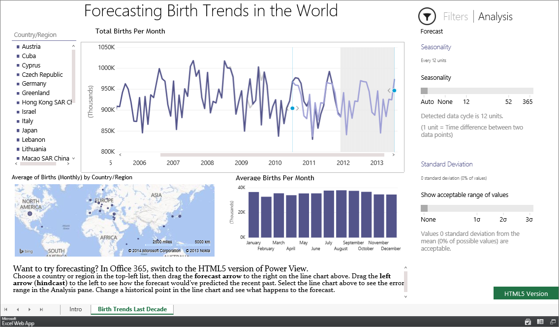 Introducing new forecasting capabilities in Power View for Office