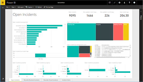 Explore Your Servicenow 174 Data With Power Bi Microsoft