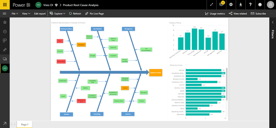 Visio Custom Visual Is Now In Public Preview And Available In The