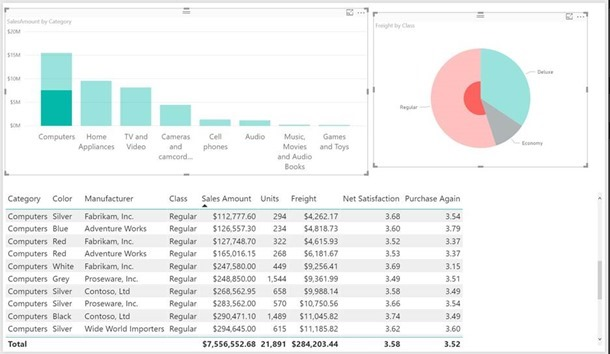 Power BI updates in February 2018