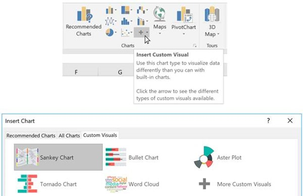 Excel announces new data visualization capabilities with