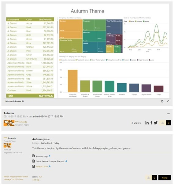 2707d769 3634 4627 a49e 6b61117cf07a Power BI Community Report Theme Gallery
