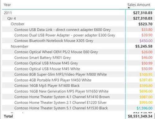2b1d4fa8 3fd1 40e3 bf12 66fd065a3deb Power BI Desktop November Feature Summary