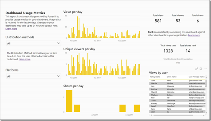3196f9a8 a01b 45e9 b9e1 474d7a368ef8 Power BI service and mobile August 2017 feature summary
