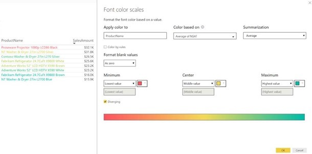 34f40021 394b 4df6 8e8b c595277a49ea Power BI Desktop May Feature Summary