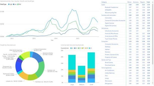3bce387a ad8a 4a34 a938 801ce4d0ff44 Power BI Desktop March Feature Summary