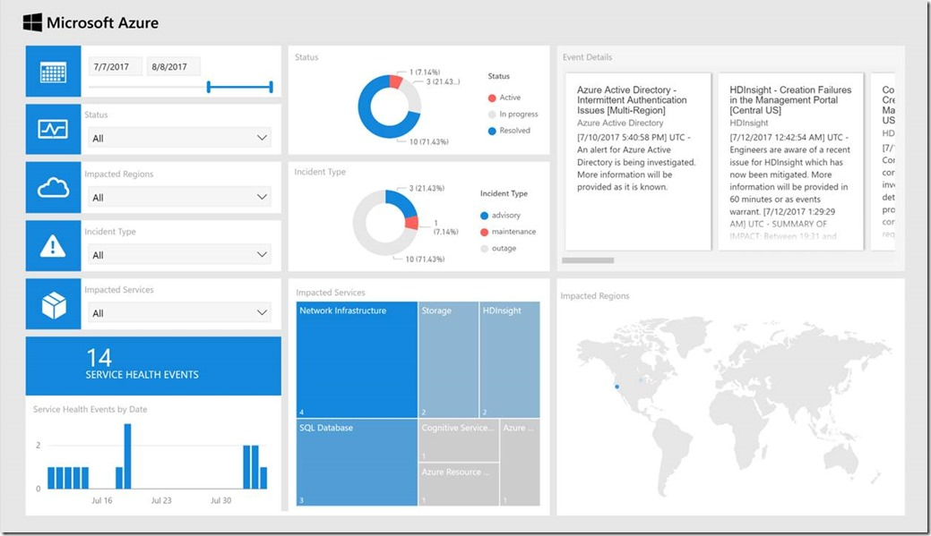 3d47efdb 8f05 47cb 8be0 47a4eec17d43 Announcing the Power BI Solution Template for Azure Activity Log Analytics