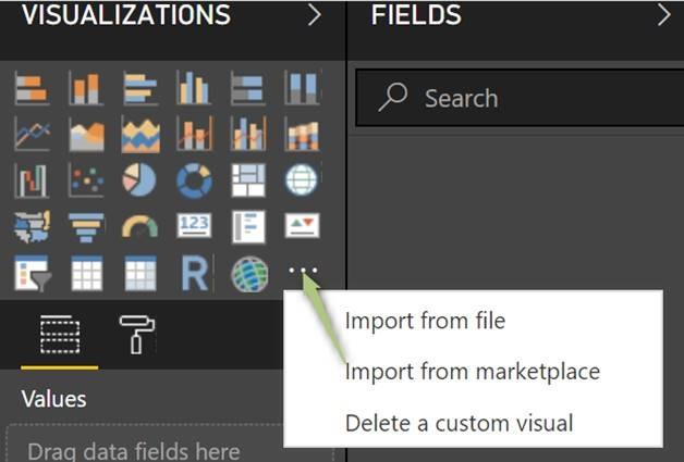 Deep dive in the organizational custom visuals | Microsoft