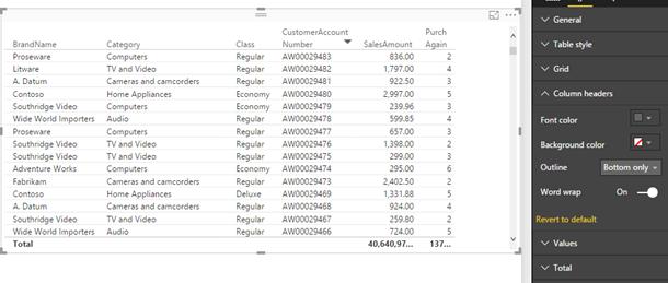 Power bi desktop january feature summary microsoft power for Table th word wrap