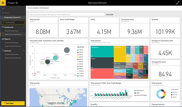 Explore Your Microsoft Dynamics Ax Data With Power Bi