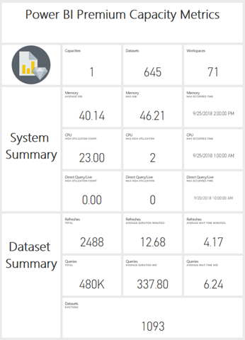 506b88e6 47dc 4eb2 b114 10679b46e4f5 Premium Capacity Metrics app – query metrics now available