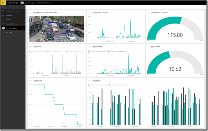 519c4ac6 992c 4ade 8f9c 7915f8e4e590 Announcing General Availability of Power BI Real Time Streaming Datasets