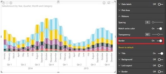 5de92810 4706 4adb a564 2d24644b0d04 Power BI Desktop September Feature Summary