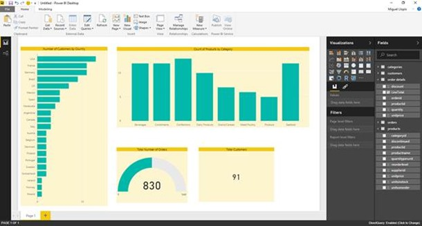 Building Power BI Reports on top of Amazon Redshift data   Blog