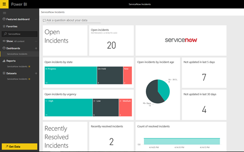 Explore your ServiceNow® Data with Power BI | Blog Microsoft Power
