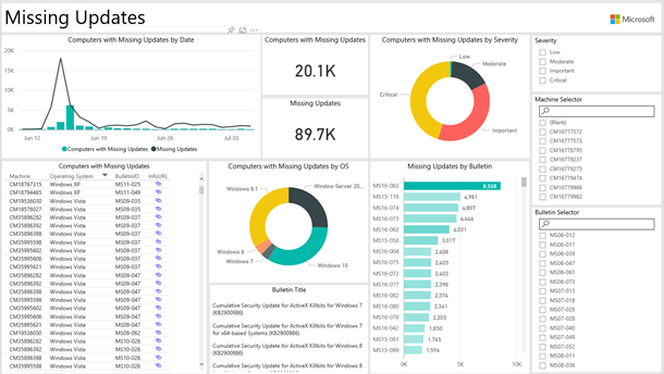 Power BI for System Center Configuration Manager