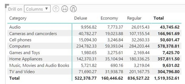 9c6f9751 d108 4498 a74a 479e6fe9e01e Power BI Desktop July Feature Summary