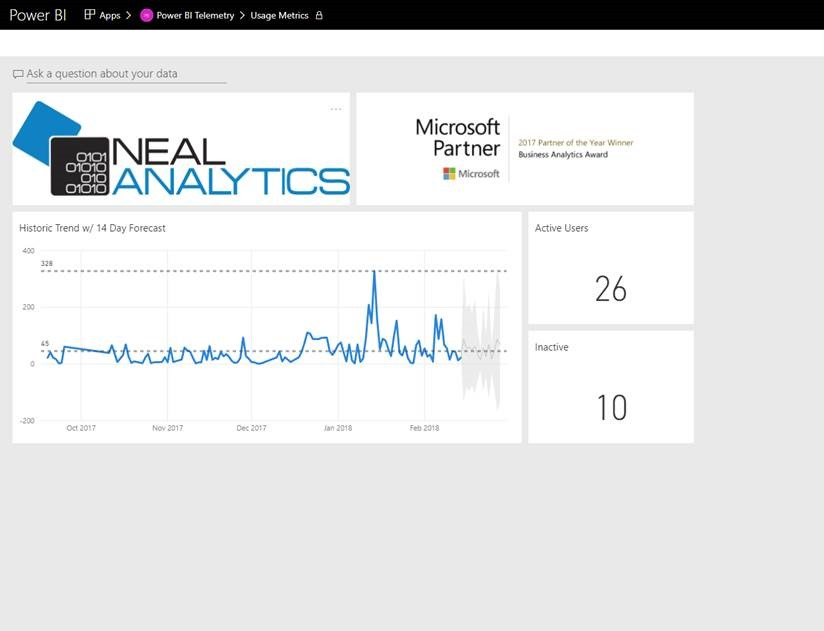 Announcing the power bi usage metrics solution template microsoft to set up this solution template you will need the following accmission Choice Image