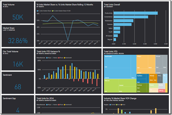 b2f2f883 6cdd 4442 a6e2 68c4c8efcfef Power BI Developer community June update
