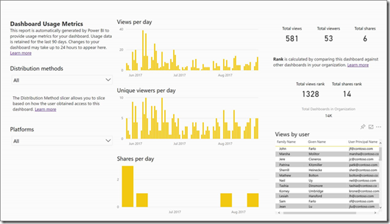 c4c09a41 04d8 43e5 80e3 f2c5dff5d2c3 Power BI Developer community November update