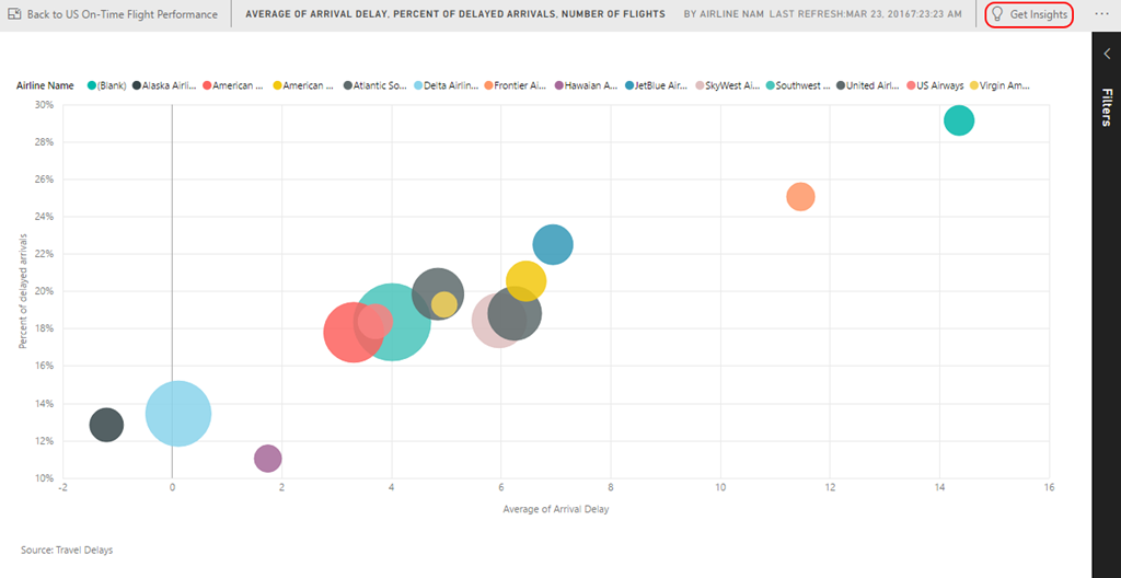 Find more insights in your Power BI dashboards with Quick