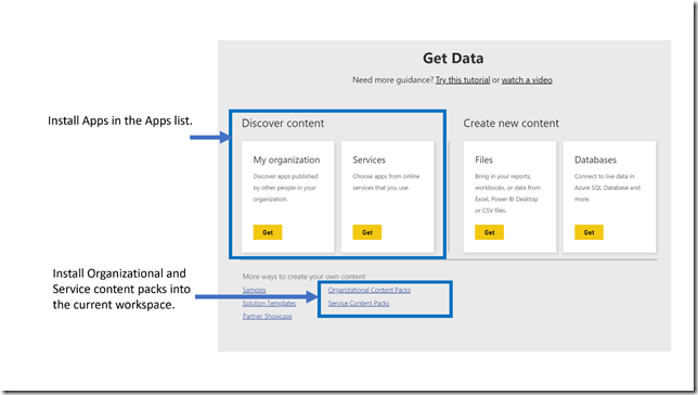 ddfb2565 7a82 4eb6 addf aa312968402d Power BI Service and Mobile May Feature Summary