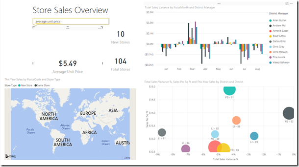 df5889e2 dc92 4668 97c3 41a05310f32d Power BI Developer community March update