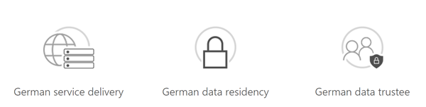 eb97e6af 2c42 451f 9513 632e92267b59 Experience your data with Power BI Germany and meet your compliance and regulatory needs