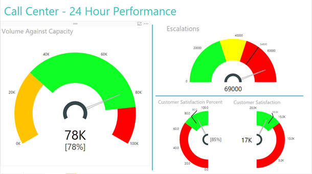 ed5fe829 5e28 4341 bf98 165c5f49fcb0 Community in action: the Annik Power BI Challenge