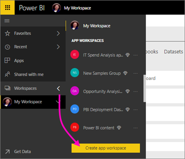 fc4ab846 dded 4f1a 9a7d 1a8237c95083 Distribute to large audiences with Power BI apps