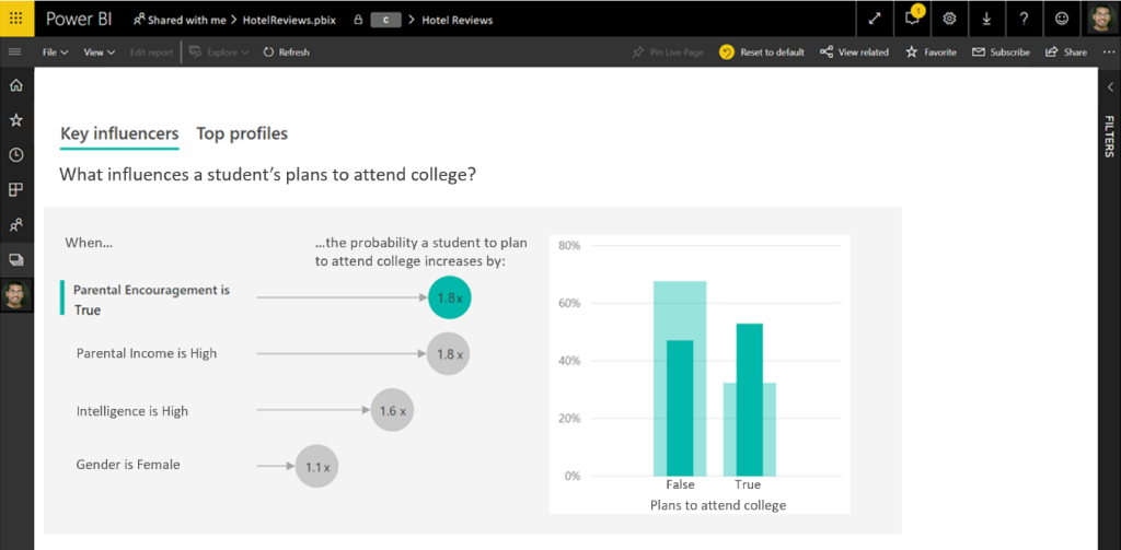 Announcing new AI Capabilities for Power BI to make AI Accessible