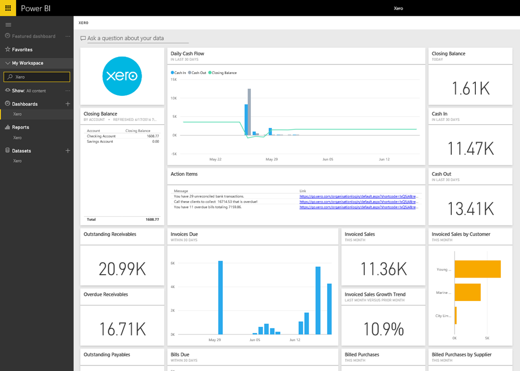 Explore and Analyze your Xero data with Power BI | Microsoft Power