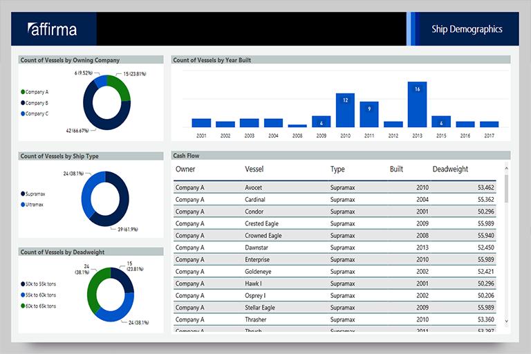Partner showcase   Microsoft Power BI