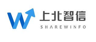 Beijing Sharewinfo Technology Co., Ltd