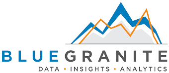 BlueGranite -  Financial Portfolio Analysis